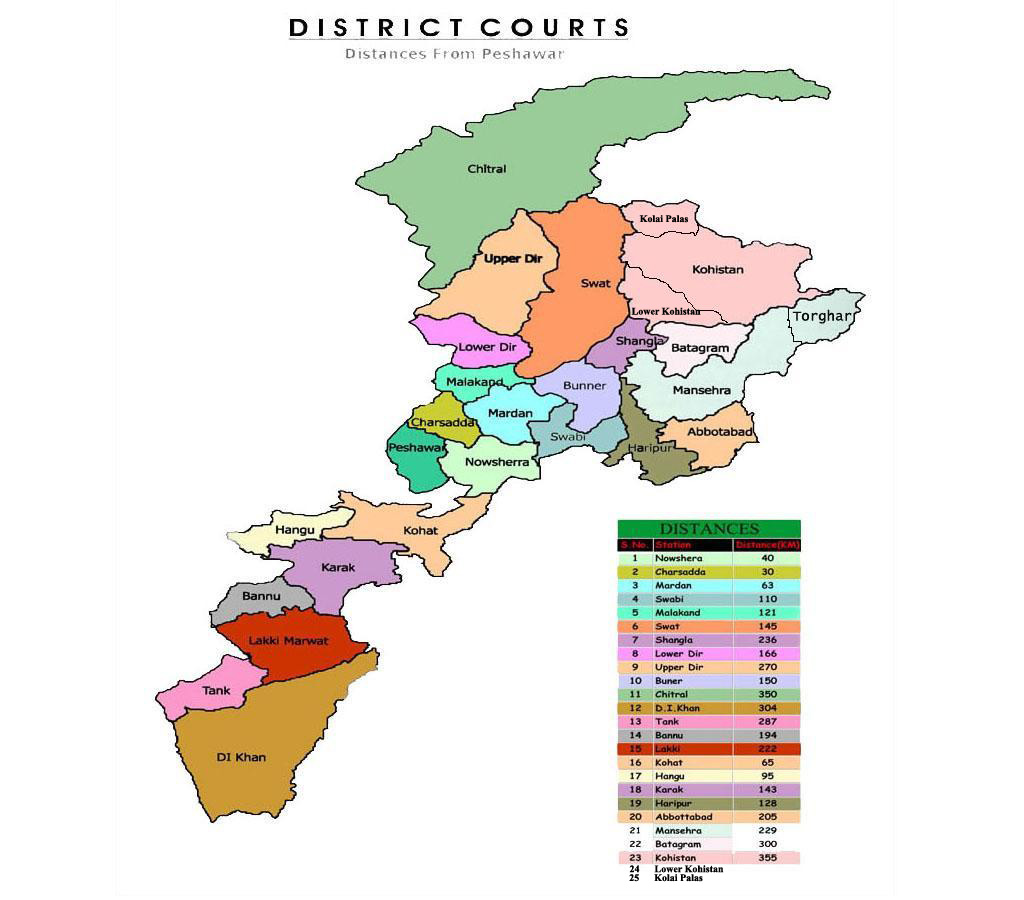 District Courts, KPK
